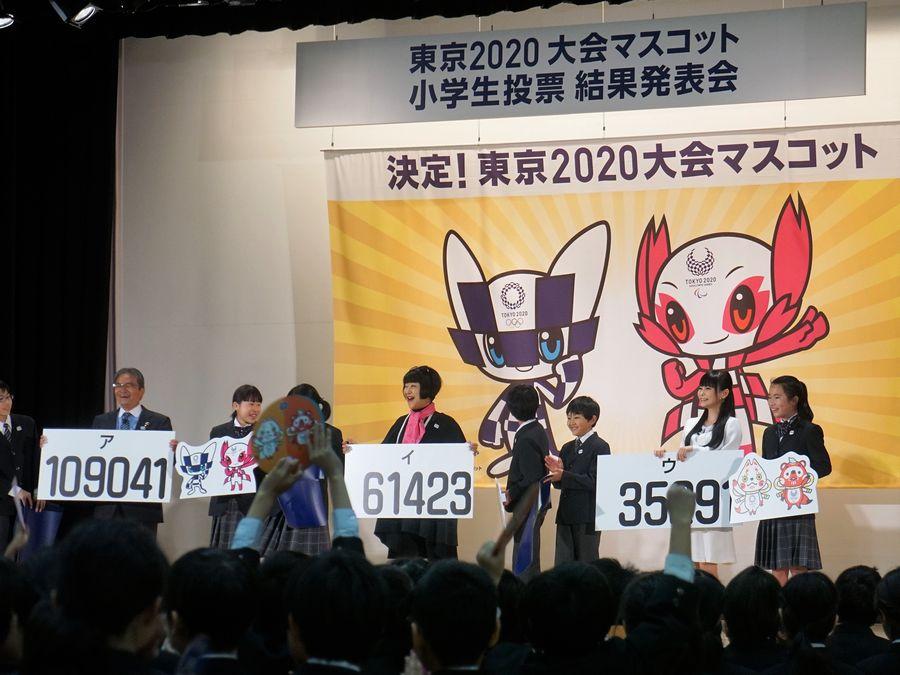 Tokyo 2020 mascot, result of voting