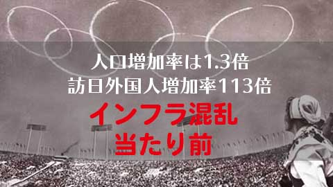 olympics1964-2020