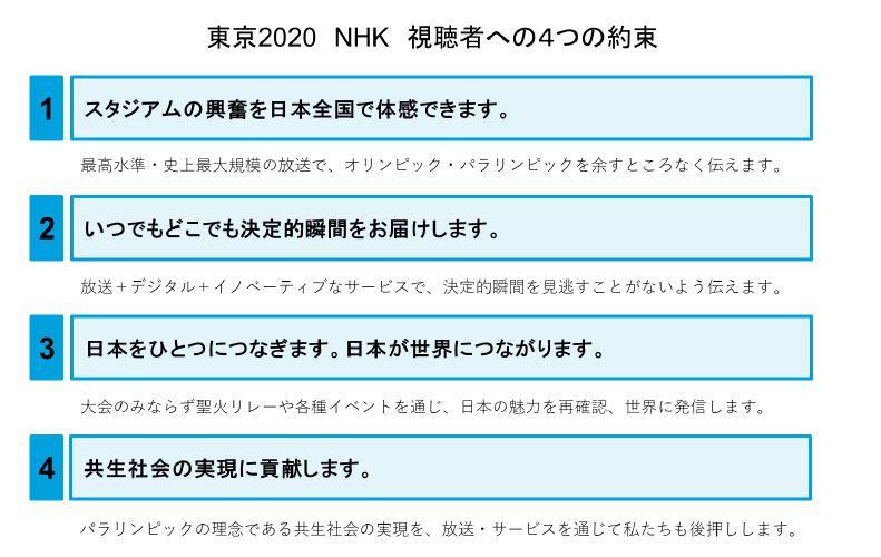 tokyo2020-NHK